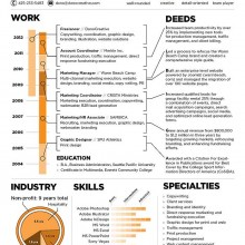 A creative resume by Daniel R Carver (aka Dano)