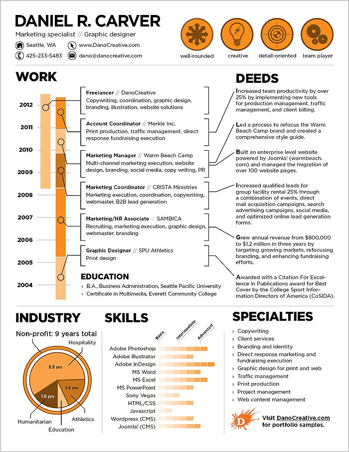executive creative resume templates | trattorialeondoro